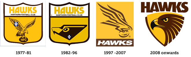 Hawthorn Hawks Football Club Logo Evolution