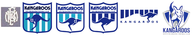 North Melbourne Kangaroos Football Club Logo Evolution