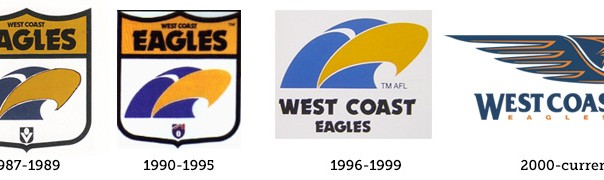 West Coast Eagles Logo Evolution