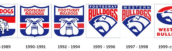 Western Bulldogs Logo Evolution