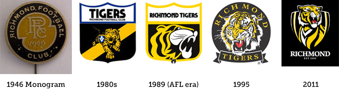 Richmond Tigers Logo Evolution